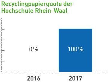 PA2017_Hochschulen_Aufsteiger_RC-Quote